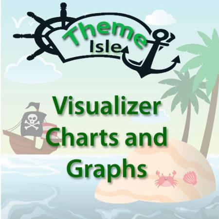 ThemeIsle Visualizer Charts and Graphs WordPress Plugin